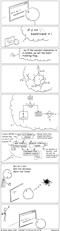 ecco perché non dovresti mai interrompere un programmatore