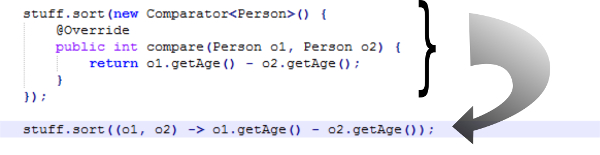 Esempio confronto con lambda calcolo in Java