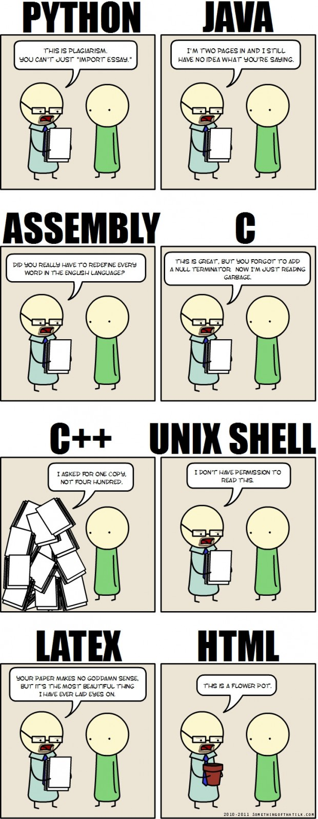 Se i linguaggi di programmazione fossero tesine